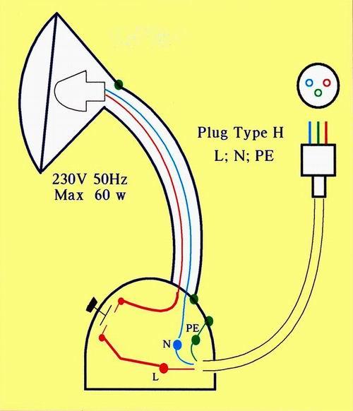 מאמרים חשמל - Electric field in our house-Israelמאמרים חשמל